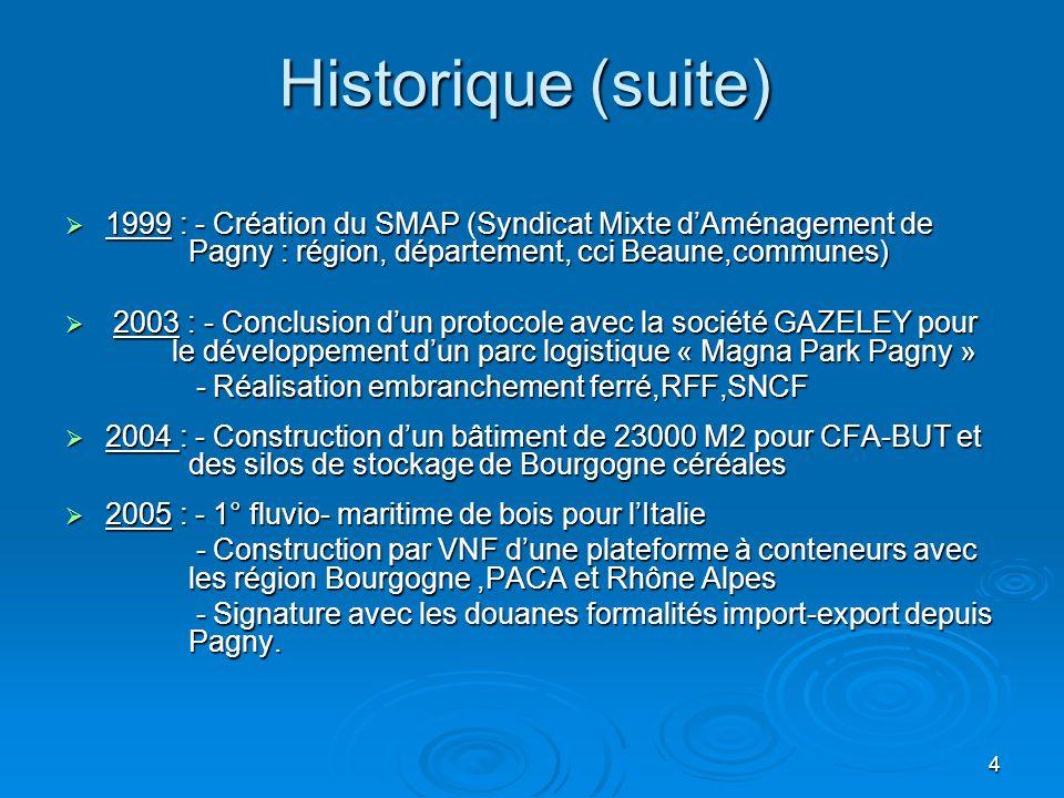 4 Historique (suite) 1999 : - Création du SMAP (Syndicat Mixte dAménagement de Pagny : région, département, cci Beaune,communes) 1999 : - Création du