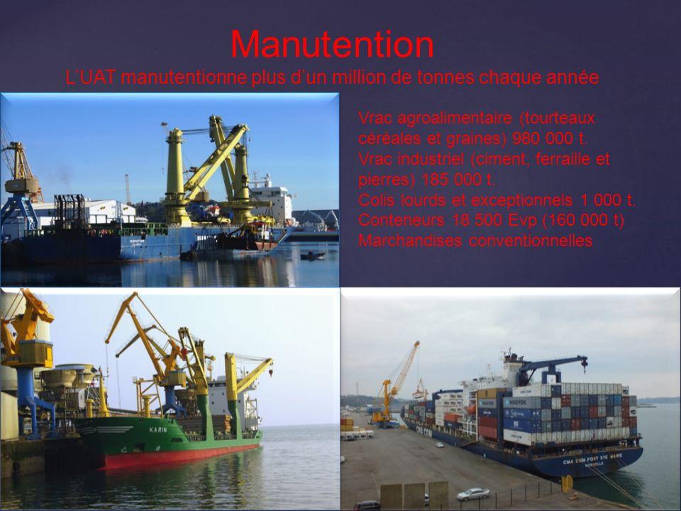 Manutention LUAT manutentionne plus dun million de tonnes chaque année Vrac agroalimentaire (tourteaux céréales et graines) 980 000 t. Vrac industriel
