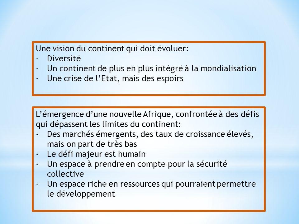 Une vision du continent qui doit évoluer: -Diversité -Un continent de plus en plus intégré à la mondialisation -Une crise de lEtat, mais des espoirs Lémergence dune nouvelle Afrique, confrontée à des défis qui dépassent les limites du continent: -Des marchés émergents, des taux de croissance élevés, mais on part de très bas -Le défi majeur est humain -Un espace à prendre en compte pour la sécurité collective -Un espace riche en ressources qui pourraient permettre le développement