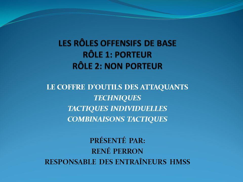 LE COFFRE DOUTILS DES ATTAQUANTS TECHNIQUES TACTIQUES INDIVIDUELLES COMBINAISONS TACTIQUES PRÉSENTÉ PAR: RENÉ PERRON RESPONSABLE DES ENTRAÎNEURS HMSS