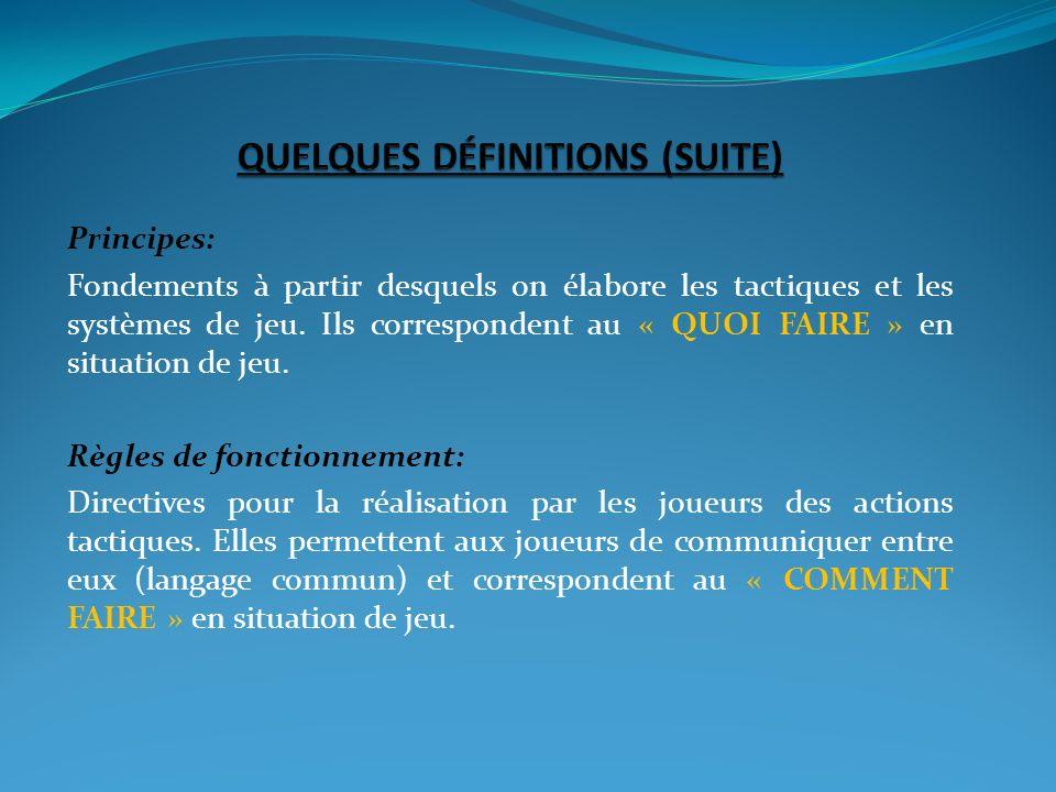 Objectif:compter un but.Loffensive a linitiative du jeu (possession).