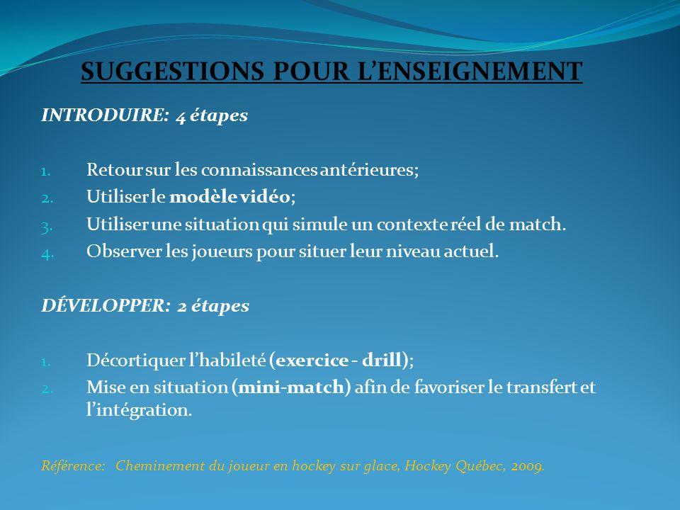 SUGGESTIONS POUR LENSEIGNEMENT INTRODUIRE: 4 étapes 1. Retour sur les connaissances antérieures; 2. Utiliser le modèle vidéo; 3. Utiliser une situatio