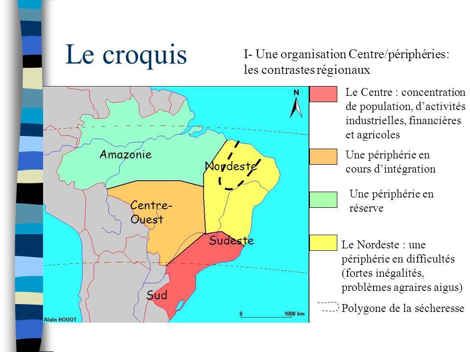Le croquis Nordeste Sudeste Sud Centre- Ouest Amazonie I- Une organisation Centre/périphéries: les contrastes régionaux Le Centre : concentration de p