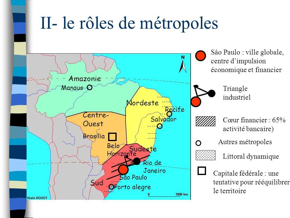 III-Des dynamiques spatiales Nordeste Sudeste Sud Centre- Ouest Amazonie Sâo Paulo Rio de Janeiro Belo Horizonte Recife Salvador Porto alegre Brasilia Manaus Principaux mouvements migratoires Fronts pionniers Interface : intégration dans la mondialisation