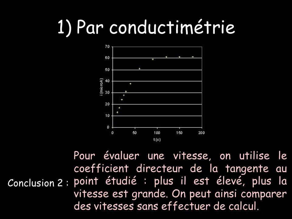 1) Par conductimétrie Conclusion 2 : Pour évaluer une vitesse, on utilise le coefficient directeur de la tangente au point étudié : plus il est élevé, plus la vitesse est grande.