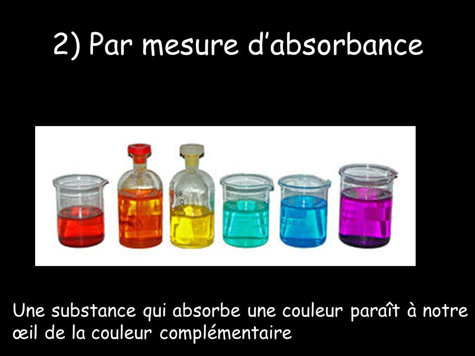 2) Par mesure dabsorbance Une substance qui absorbe une couleur paraît à notre œil de la couleur complémentaire