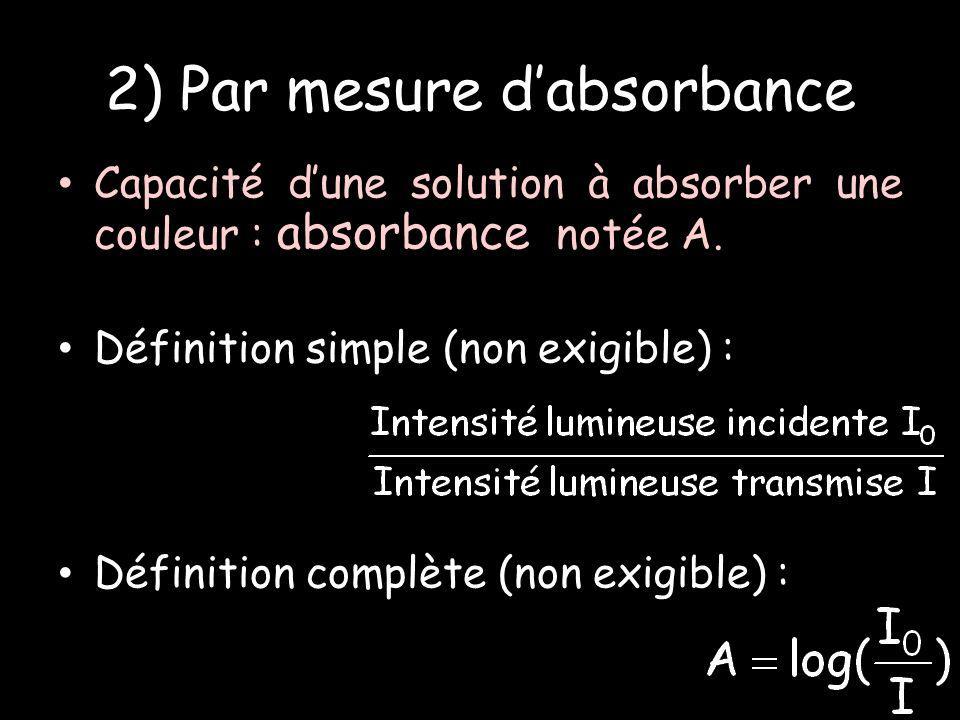 2) Par mesure dabsorbance Capacité dune solution à absorber une couleur : absorbance notée A.