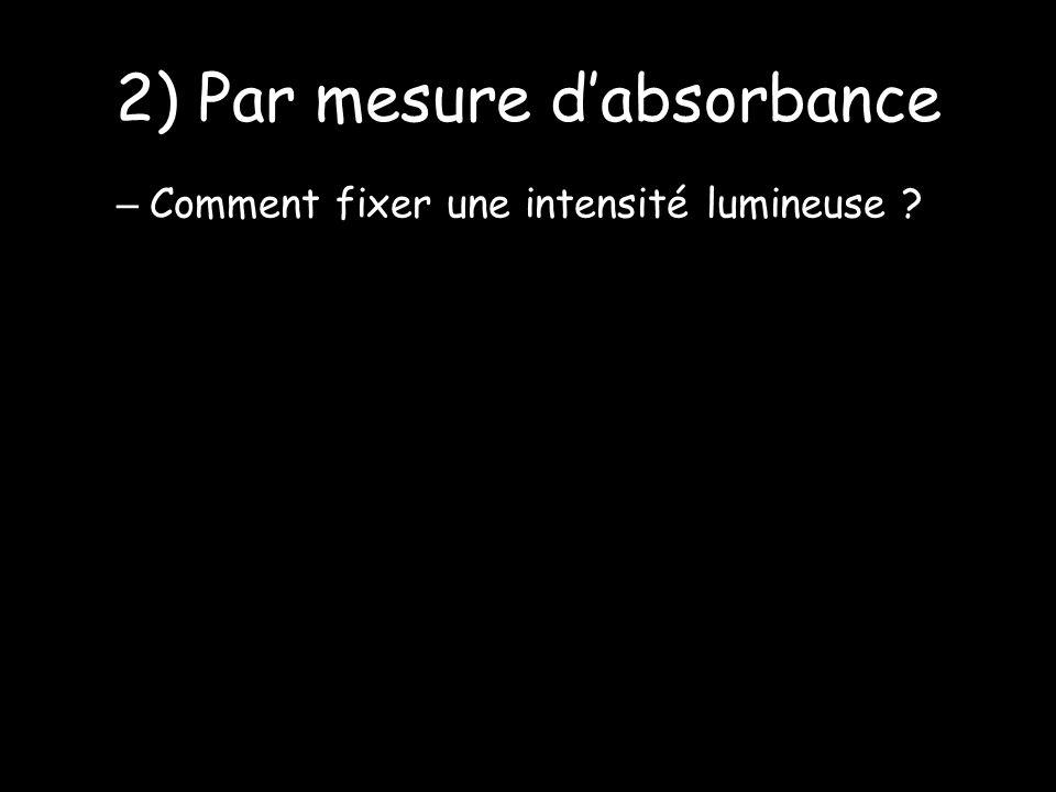 2) Par mesure dabsorbance – Comment fixer une intensité lumineuse ?