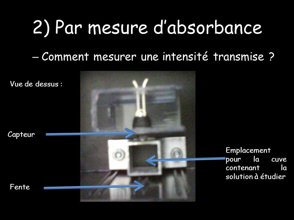 2) Par mesure dabsorbance – Comment mesurer une intensité transmise .