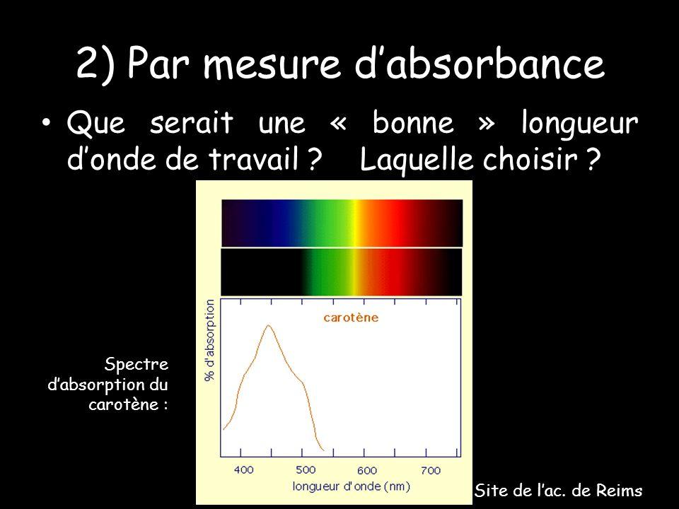 2) Par mesure dabsorbance Que serait une « bonne » longueur donde de travail .