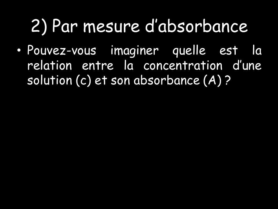 2) Par mesure dabsorbance Pouvez-vous imaginer quelle est la relation entre la concentration dune solution (c) et son absorbance (A) ?