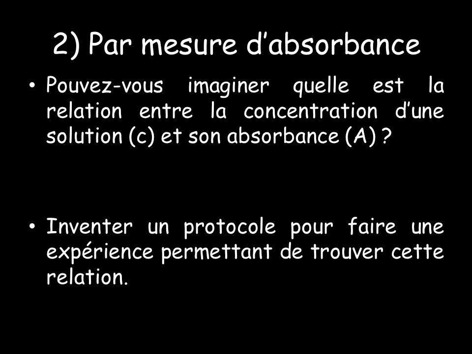 2) Par mesure dabsorbance Pouvez-vous imaginer quelle est la relation entre la concentration dune solution (c) et son absorbance (A) .