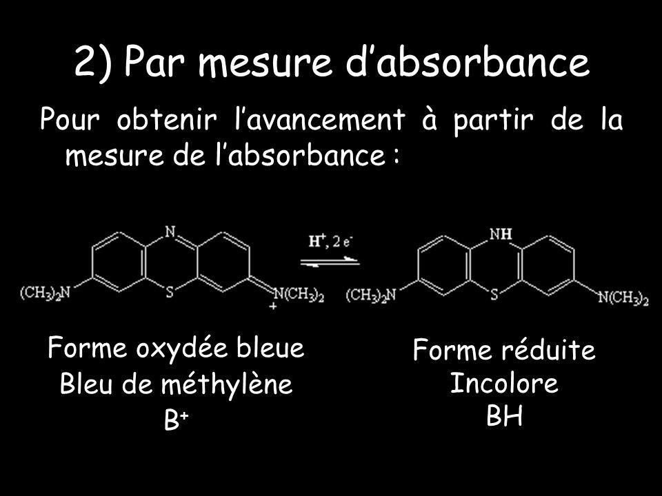 2) Par mesure dabsorbance Pour obtenir lavancement à partir de la mesure de labsorbance : Forme oxydée bleue Bleu de méthylène B + Forme réduite Incolore BH