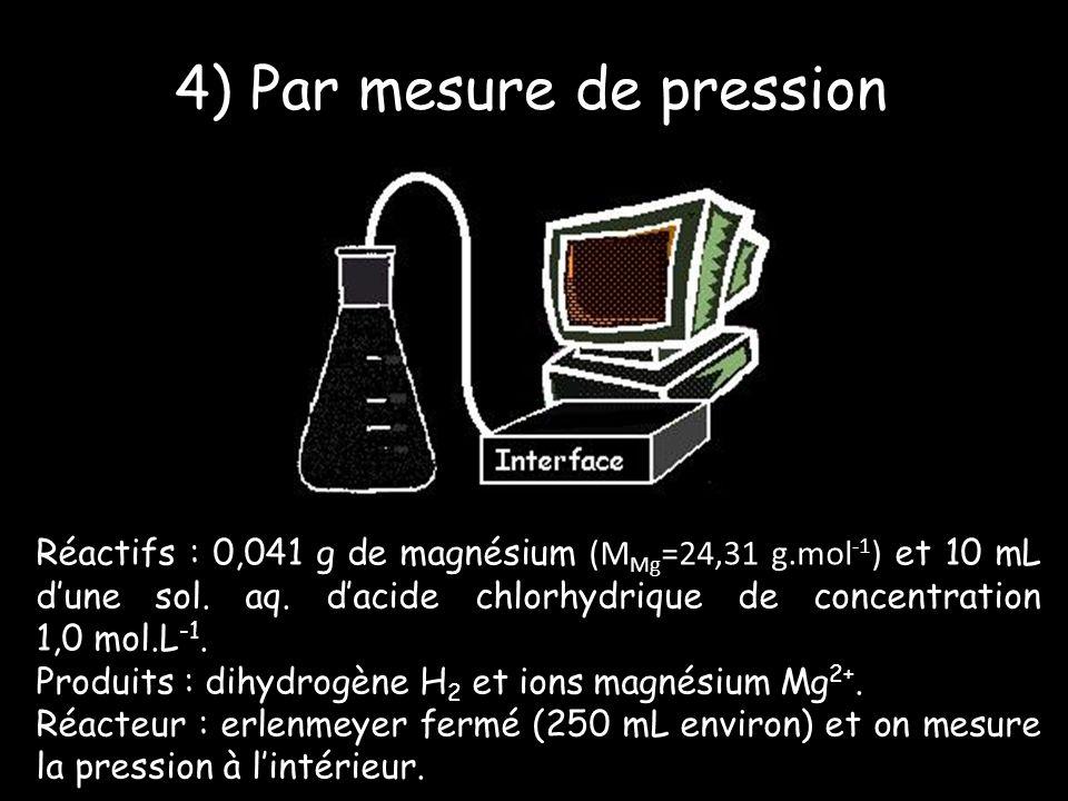Réactifs : 0,041 g de magnésium (M Mg =24,31 g.mol -1 ) et 10 mL dune sol.