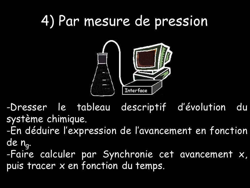 4) Par mesure de pression -Dresser le tableau descriptif dévolution du système chimique.