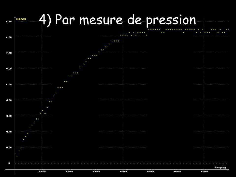 4) Par mesure de pression
