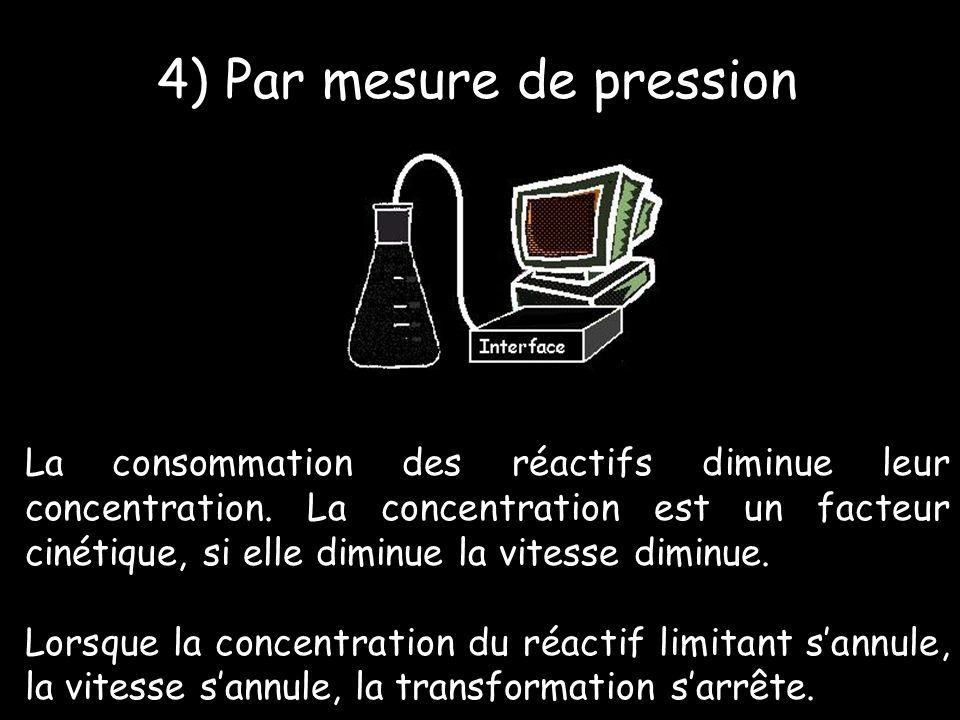 4) Par mesure de pression La consommation des réactifs diminue leur concentration.