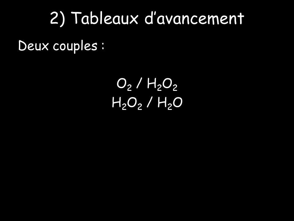 2) Tableaux davancement Deux couples : O 2 / H 2 O 2 H 2 O 2 / H 2 O