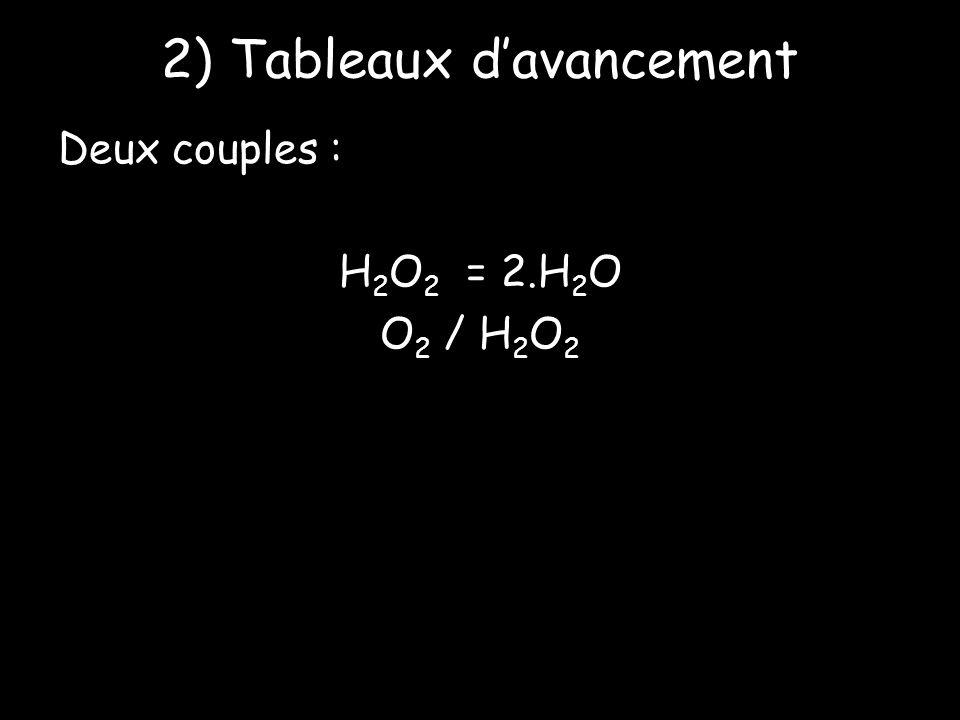 2) Tableaux davancement Deux couples : H 2 O 2 = 2.H 2 O O 2 / H 2 O 2