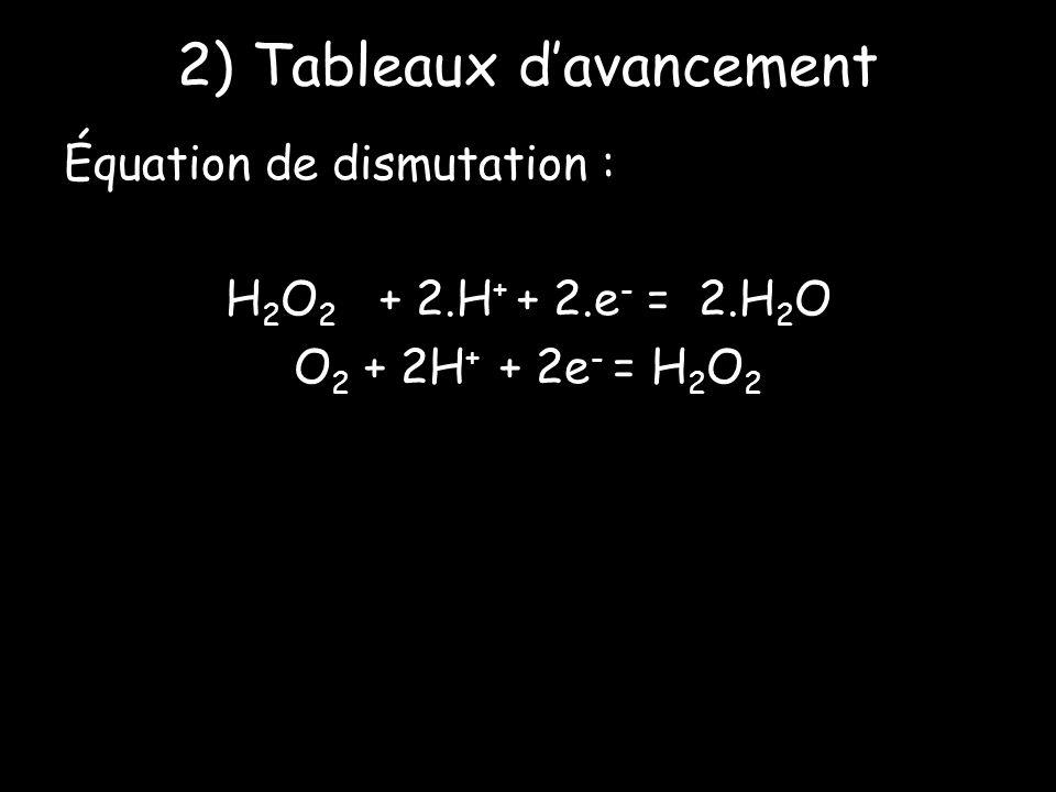 2) Tableaux davancement Équation de dismutation : H 2 O 2 + 2.H + + 2.e - = 2.H 2 O O 2 + 2H + + 2e - = H 2 O 2