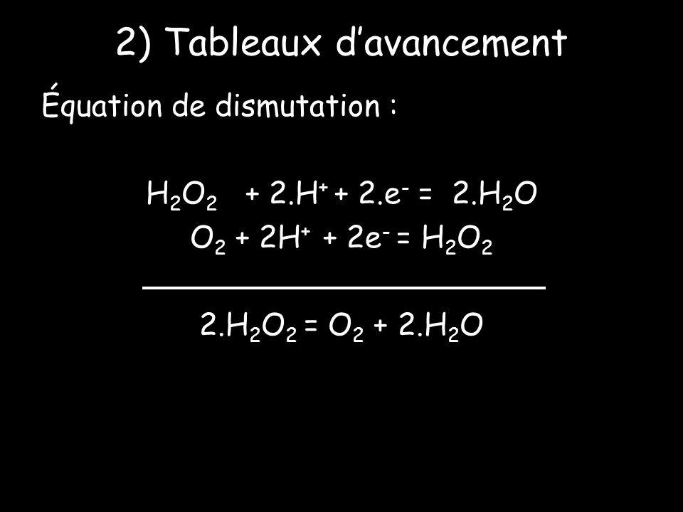 2) Tableaux davancement Équation de dismutation : H 2 O 2 + 2.H + + 2.e - = 2.H 2 O O 2 + 2H + + 2e - = H 2 O 2 2.H 2 O 2 = O 2 + 2.H 2 O