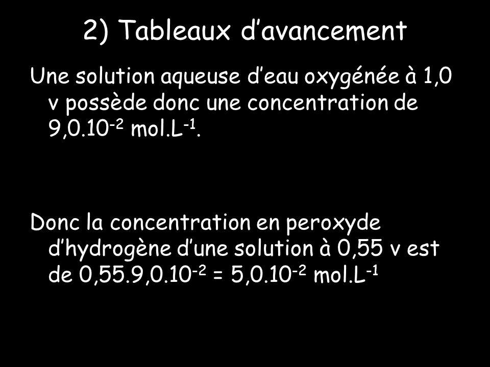 2) Tableaux davancement Une solution aqueuse deau oxygénée à 1,0 v possède donc une concentration de 9,0.10 -2 mol.L -1.