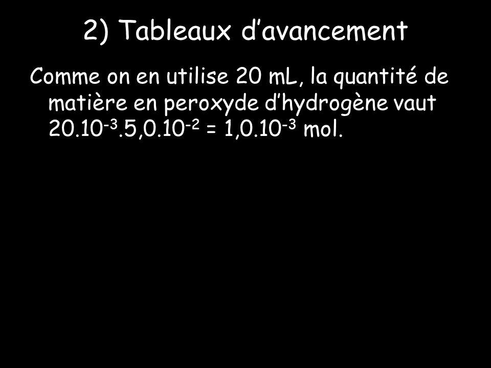 2) Tableaux davancement Comme on en utilise 20 mL, la quantité de matière en peroxyde dhydrogène vaut 20.10 -3.5,0.10 -2 = 1,0.10 -3 mol.