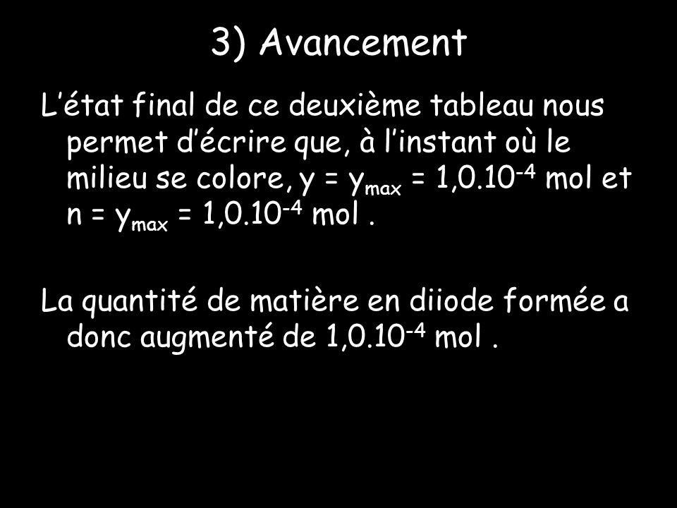 3) Avancement Létat final de ce deuxième tableau nous permet décrire que, à linstant où le milieu se colore, y = y max = 1,0.10 -4 mol et n = y max = 1,0.10 -4 mol.