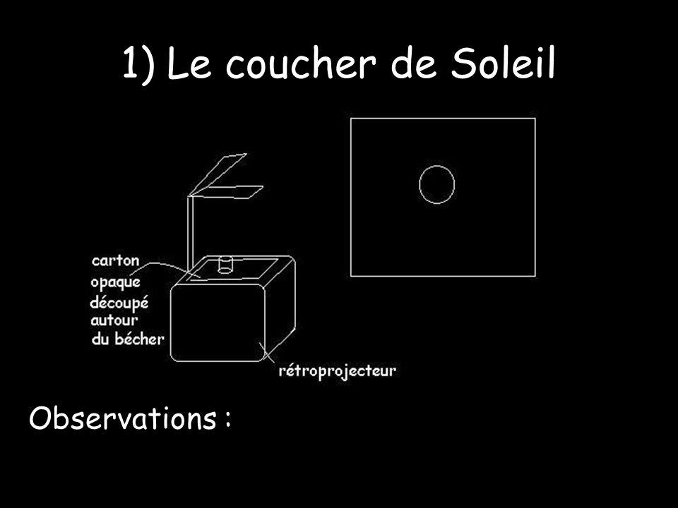 1) Le coucher de Soleil Équation chimique : Les couples : S 2 O 3 2- (aq) / S (s) et SO 4 2- (aq) / S 2 O 3 2- (aq)