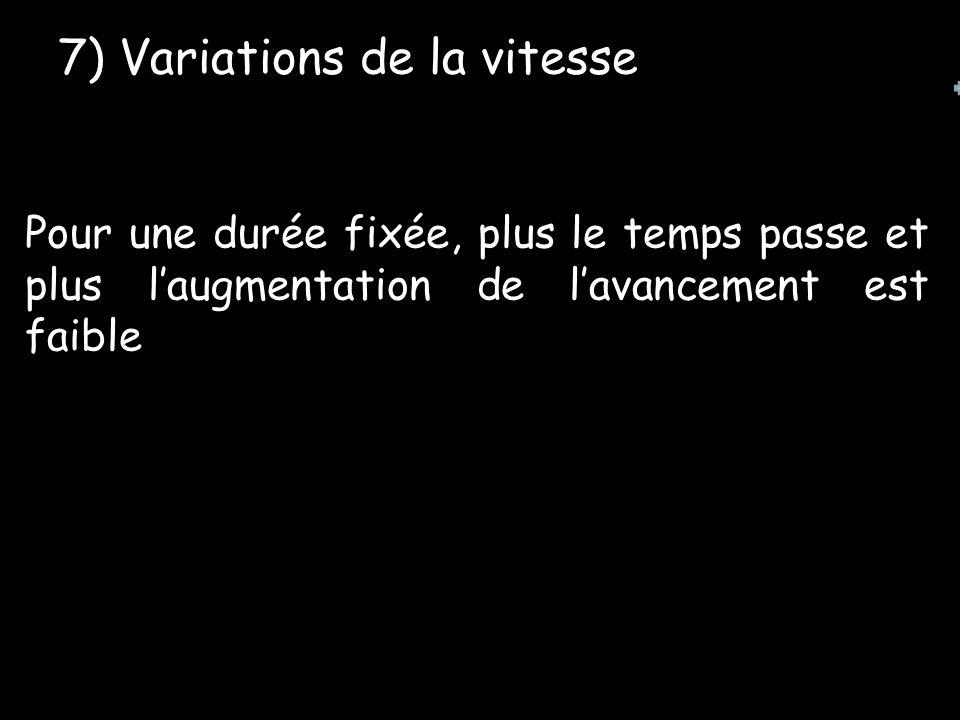 7) Variations de la vitesse Pour une durée fixée, plus le temps passe et plus laugmentation de lavancement est faible