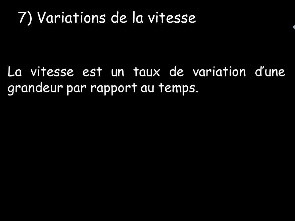 7) Variations de la vitesse La vitesse est un taux de variation dune grandeur par rapport au temps.