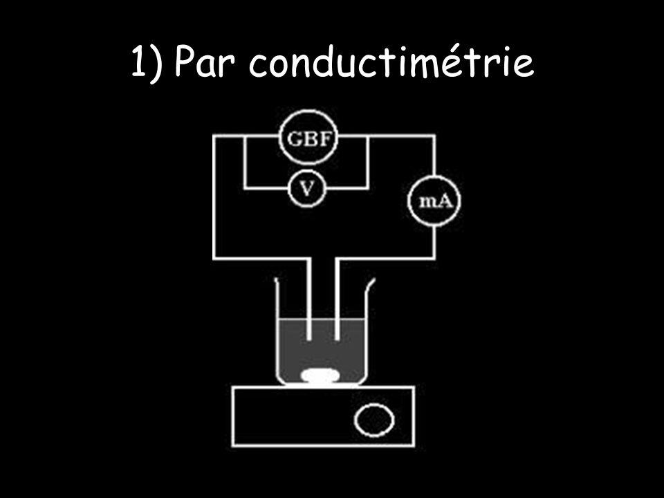 1) Par conductimétrie