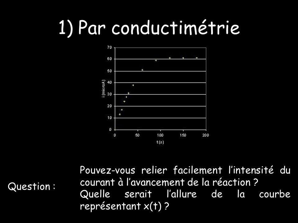 1) Par conductimétrie Question : Pouvez-vous relier facilement lintensité du courant à lavancement de la réaction .