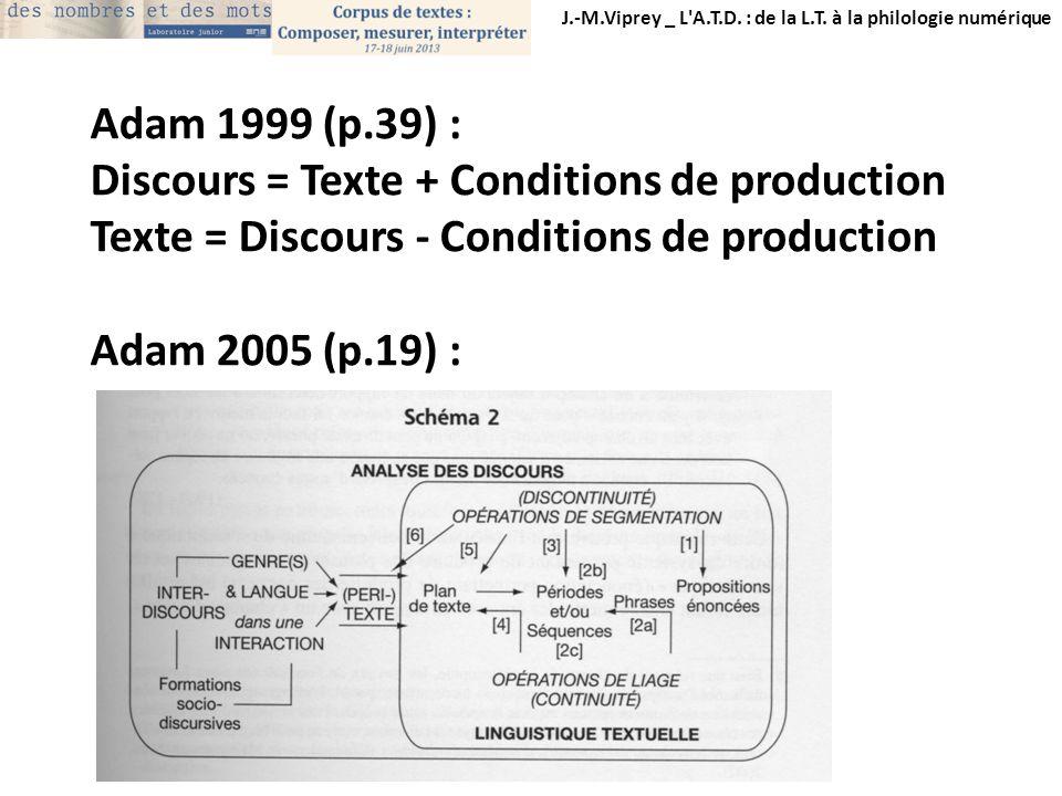 J.-M.Viprey _ L'A.T.D. : de la L.T. à la philologie numérique Adam 1999 (p.39) : Discours = Texte + Conditions de production Texte = Discours - Condit