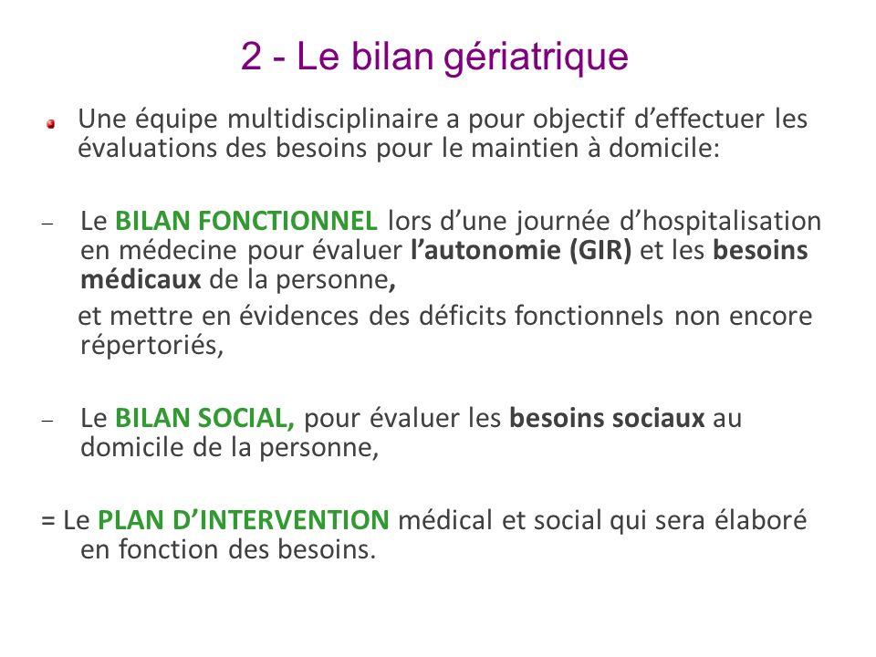 2 - Le bilan gériatrique Une équipe multidisciplinaire a pour objectif deffectuer les évaluations des besoins pour le maintien à domicile: Le BILAN FO