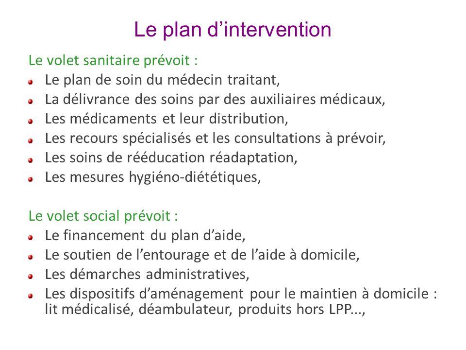 Le plan dintervention Le volet sanitaire prévoit : Le plan de soin du médecin traitant, La délivrance des soins par des auxiliaires médicaux, Les médi