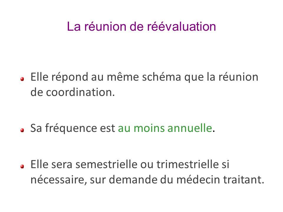 La réunion de réévaluation Elle répond au même schéma que la réunion de coordination. Sa fréquence est au moins annuelle. Elle sera semestrielle ou tr