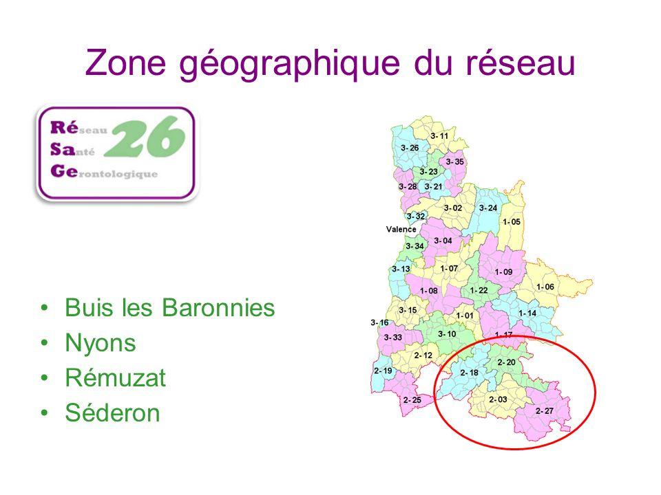 Zone géographique du réseau Buis les Baronnies Nyons Rémuzat Séderon