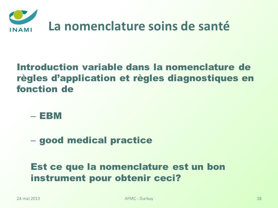La nomenclature soins de santé Introduction variable dans la nomenclature de règles dapplication et règles diagnostiques en fonction de – EBM – good medical practice Est ce que la nomenclature est un bon instrument pour obtenir ceci.