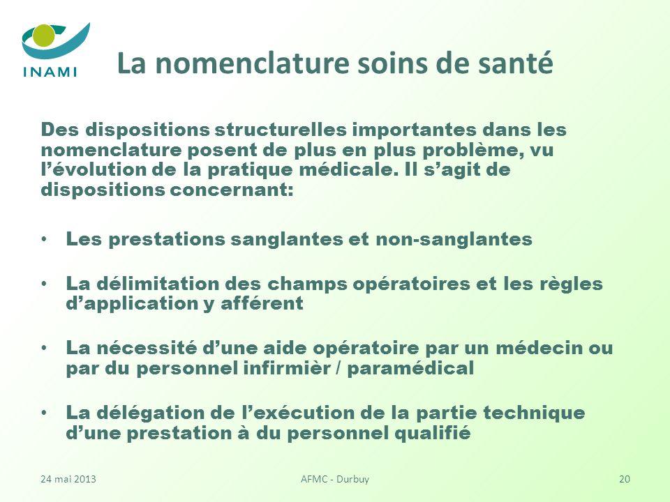 La nomenclature soins de santé Des dispositions structurelles importantes dans les nomenclature posent de plus en plus problème, vu lévolution de la pratique médicale.