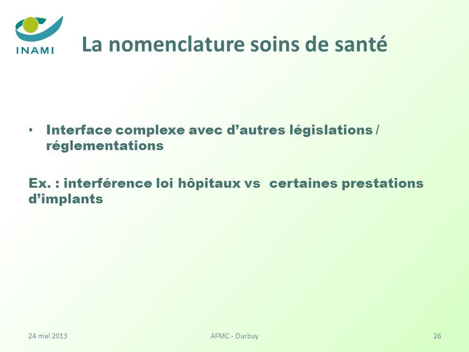 La nomenclature soins de santé Interface complexe avec dautres législations / réglementations Ex.