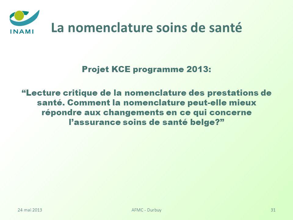 La nomenclature soins de santé Projet KCE programme 2013: Lecture critique de la nomenclature des prestations de santé.