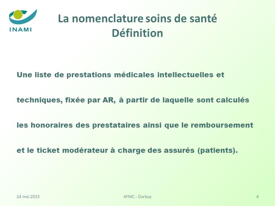 La nomenclature soins de santé Définition Une liste de prestations médicales intellectuelles et techniques, fixée par AR, à partir de laquelle sont calculés les honoraires des prestataires ainsi que le remboursement et le ticket modérateur à charge des assurés (patients).