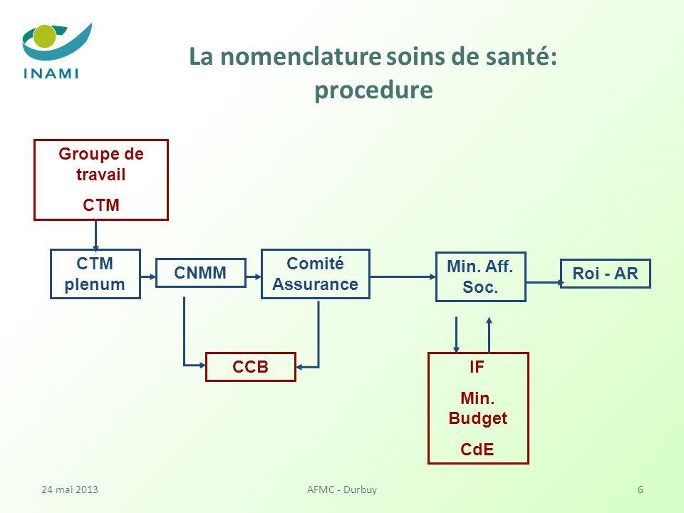 La nomenclature soins de santé 24 mai 2013AFMC - Durbuy7 Étalonnage initial des honoraires au niveau des prestations et des qualifications a disparu complètement