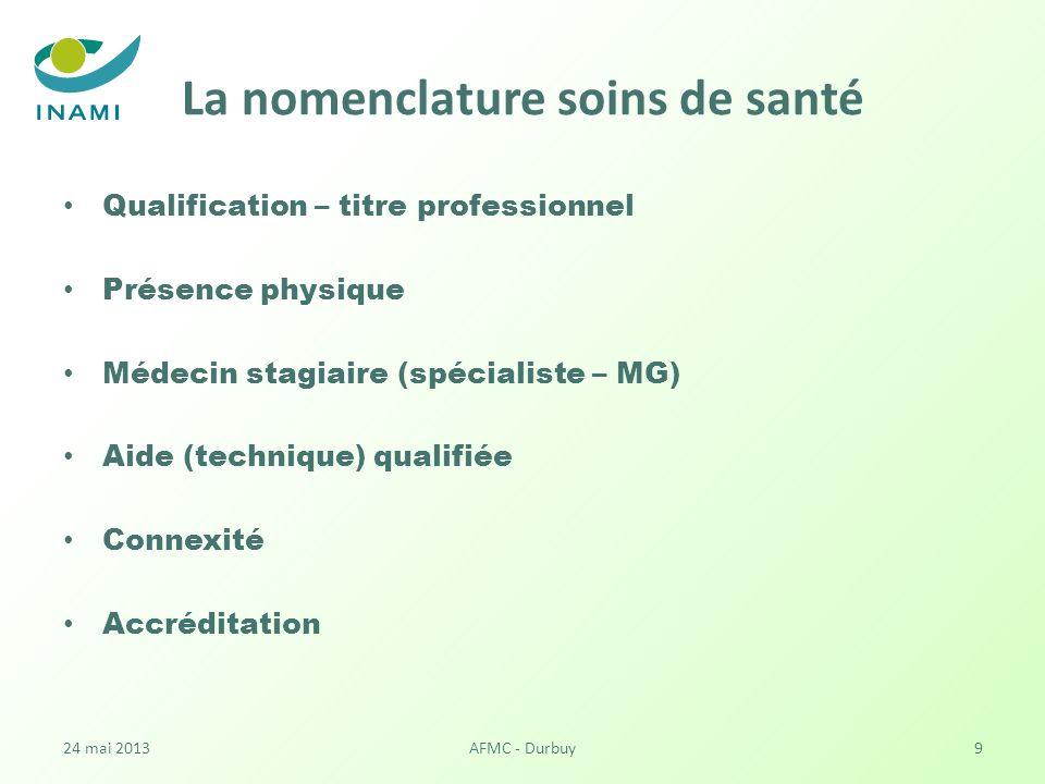 La nomenclature soins de santé Règles de cumul Nombre maximal Honoraires forfaitaires (versus forfaits p.ex hôp.