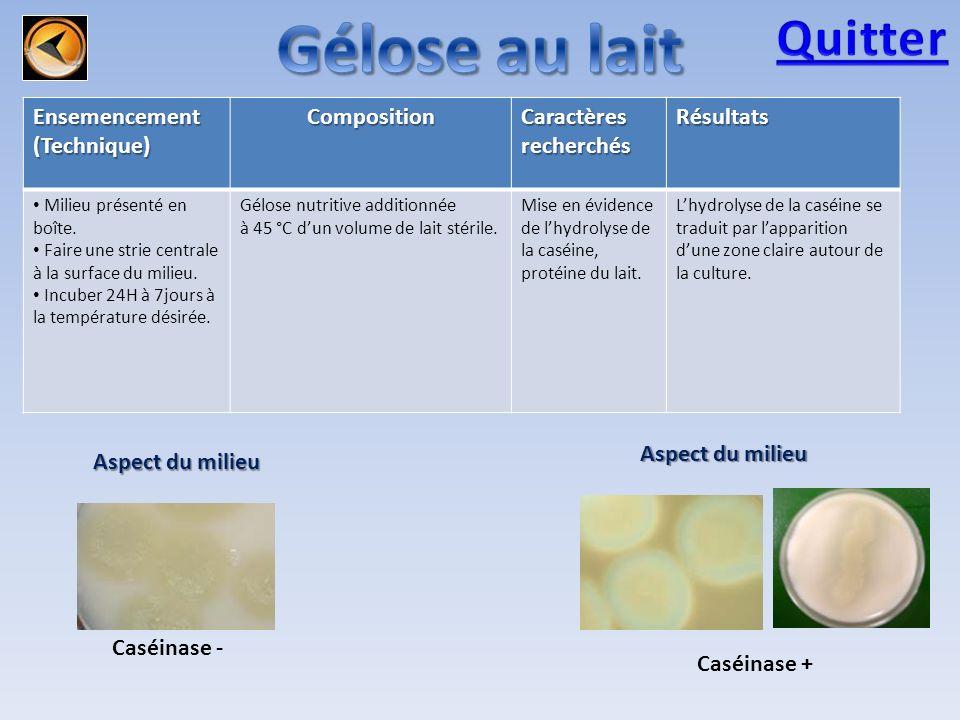Ensemencement(Technique)Composition Caractères recherchés Résultats Milieu présenté en boîte.