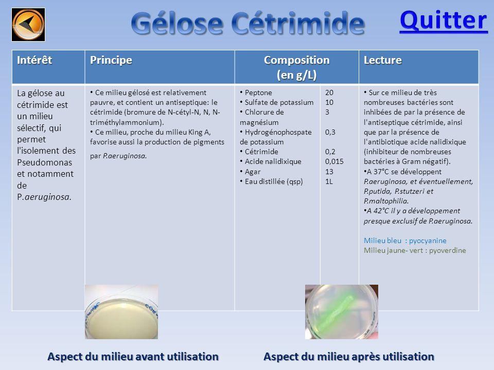 IntérêtPrincipeComposition (en g/L) Lecture La gélose au cétrimide est un milieu sélectif, qui permet l isolement des Pseudomonas et notamment de P.aeruginosa.