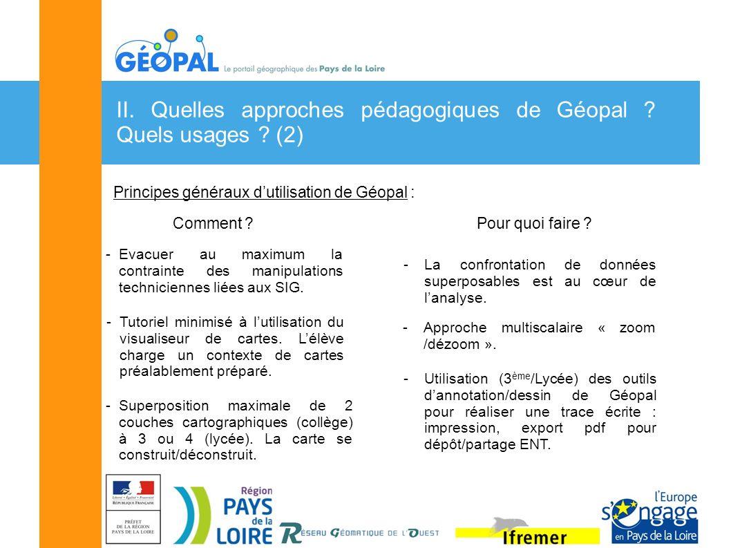 II. Quelles approches pédagogiques de Géopal ? Quels usages ? (2) Principes généraux dutilisation de Géopal : Comment ? Pour quoi faire ? -Evacuer au