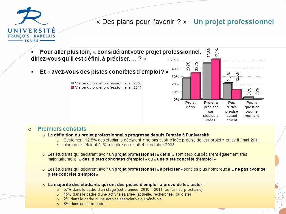 11 Pour aller plus loin, « considérant votre projet professionnel, diriez-vous quil est défini, à préciser, … .