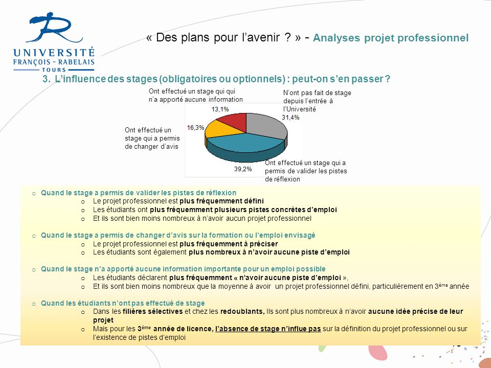 3.Linfluence des stages (obligatoires ou optionnels) : peut-on sen passer .